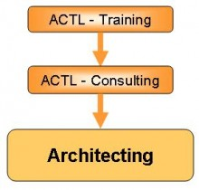 actl-architectting